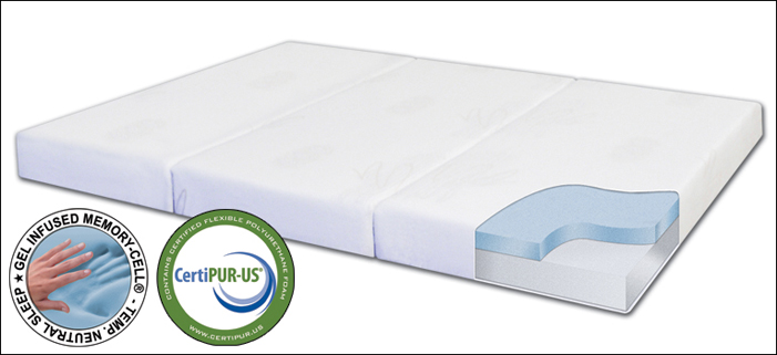 Stowaway New Yorker Gel Mattress