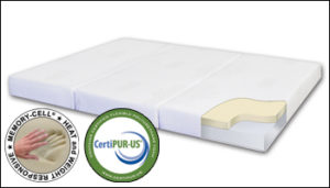 Stowaway New Yorker Special Order Memory-Cell Mattress