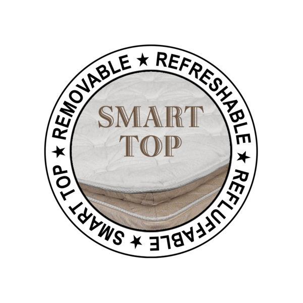 Comfort Craft 4500 Digital Air Bed Smart Top Logo