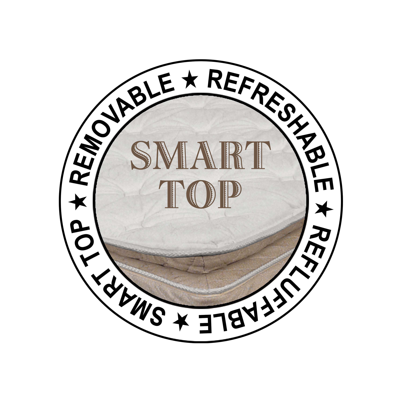 Comfort Craft 4500 Digital Air Bed Innomax