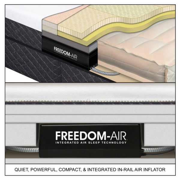 Freedom-Air Omni-Air Digital Air Bed Cutaway Close-Up Of Pump