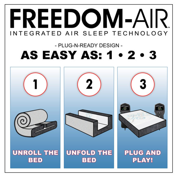 Freedom-Air Fusion Digital Air Bed Easy As 1, 2, 3 Set-Up