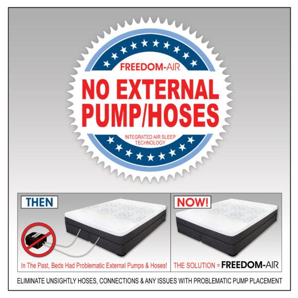 Freedom-Air Omni-Air Digital Air Bed No External Pump Or Hoses