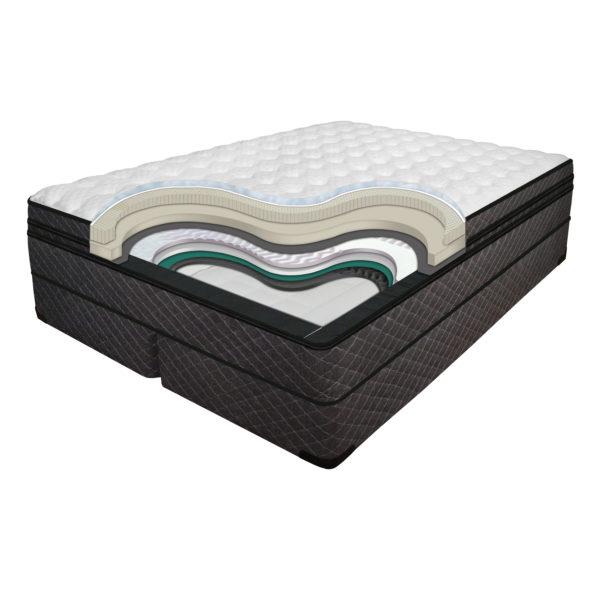 Luxury Support Medallion Digital Air Bed Cutaway