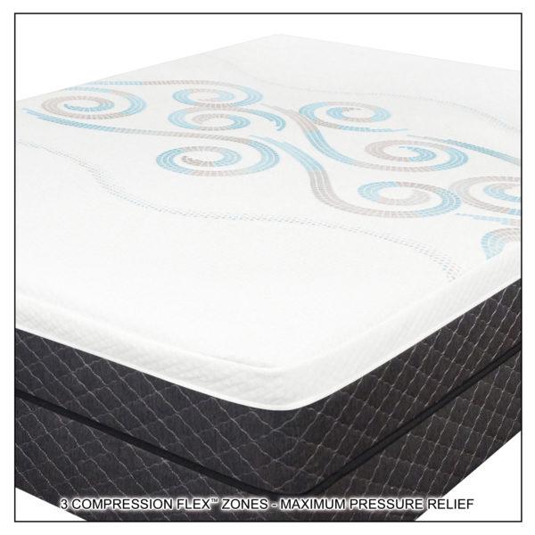 Freedom-Air Fusion Digital Air Bed Close-Up Image