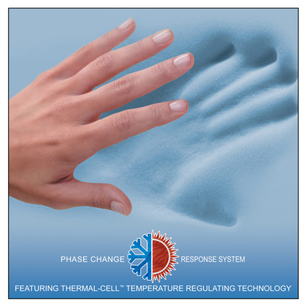 Freedom-Air Fusion Digital Air Bed Gel Infused Memory-Cell Material