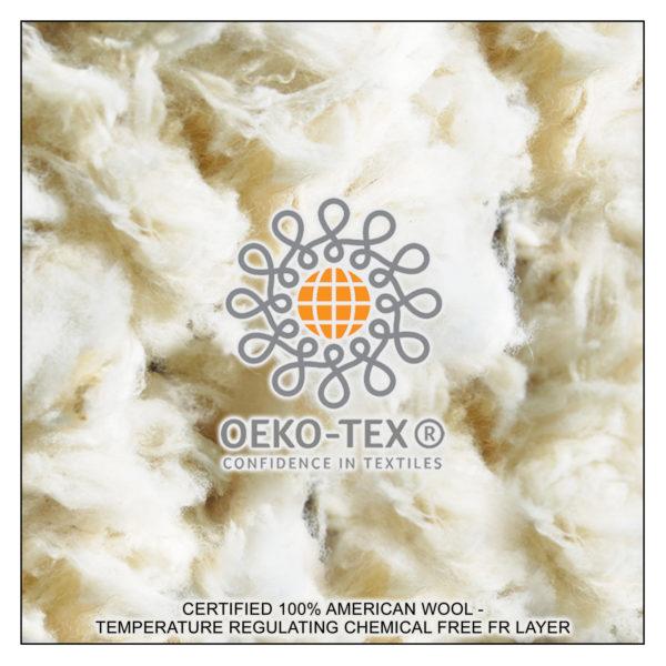 Certified 100% American Wool