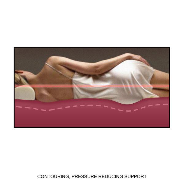 Contouring Pressure Reducing Design