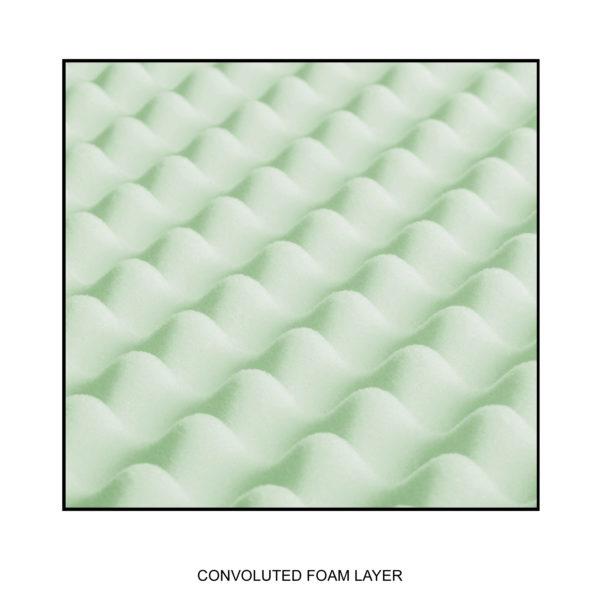 Convoluted Foam Layer
