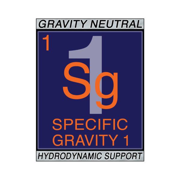 Gravity Neutral Hydrodynamic Support
