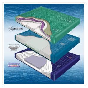 Hardside Watermattresses