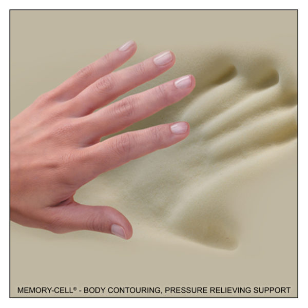 Memory-Cell Contouring Support Comfort Layer