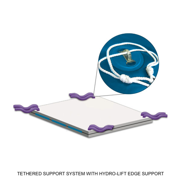 Tethered Support System with Hydro-Lift Edge Support