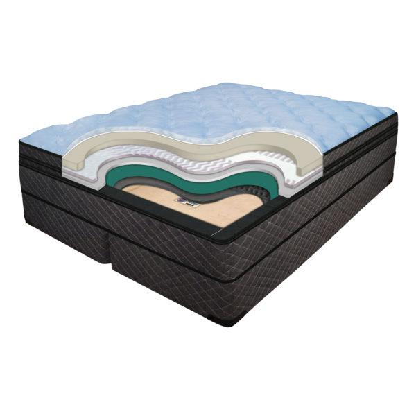 Cashmere Mattress Featuring Convert-A-Bed Comfort Modules