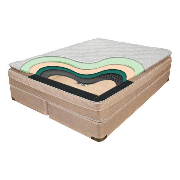 Comfort Craft 4500 Mattress Featuring Convert-A-Bed Comfort Modules