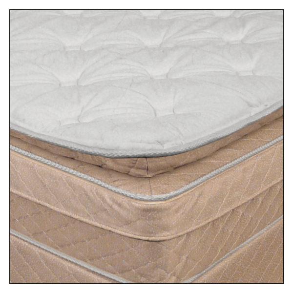 Comfort Craft 4500 Mattress Close-Up