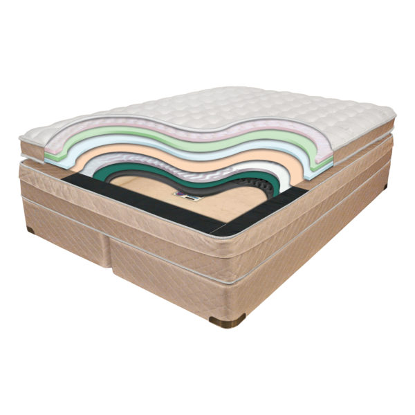 Comfort Craft 9500 Mattress Featuring Convert-A-Bed Comfort Modules