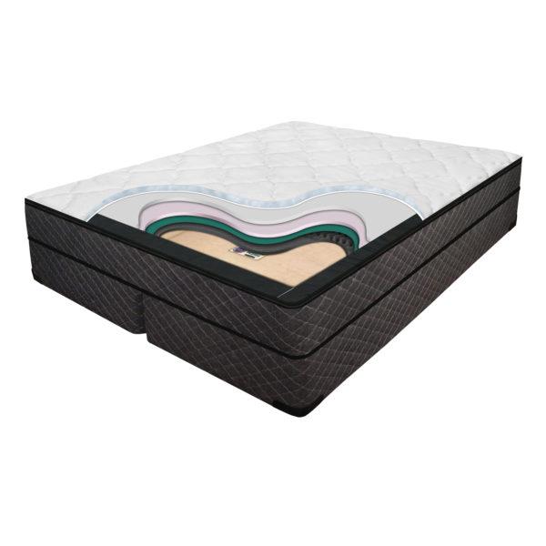 Evolutions Mattress Featuring Convert-A-Bed Comfort Modules