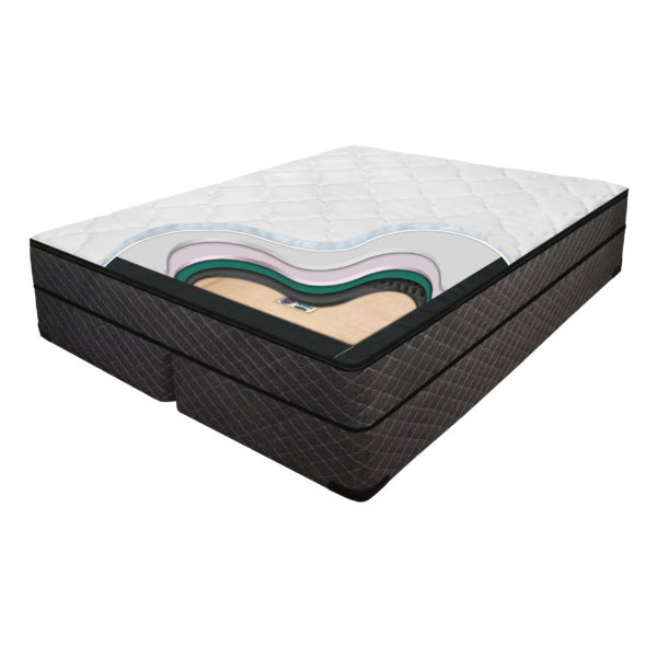 Evolutions Mattress Featuring Convert-A-Bed Comfort Modules