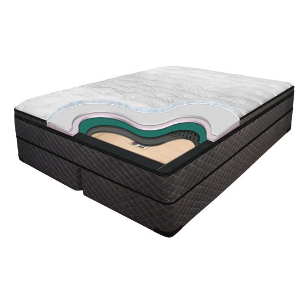 Harmony Mattress Featuring Convert-A-Bed Comfort Modules