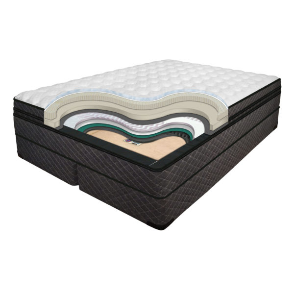 Medallion Mattress Featuring Convert-A-Bed Comfort Modules