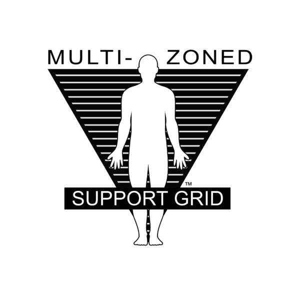 Multi-Zoned Support Grid
