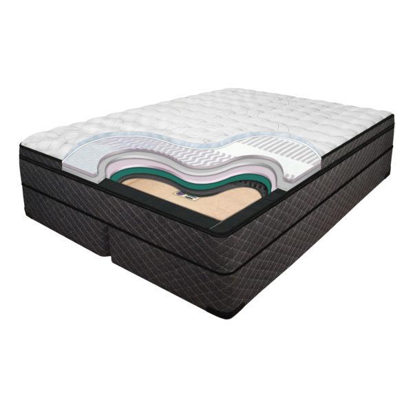 Mystique Mattress Featuring Convert-A-Bed Comfort Modules