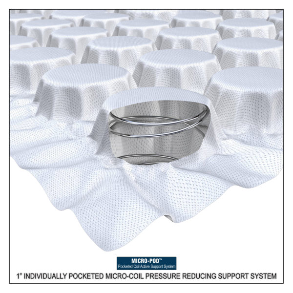 """1"""" Pocketed Micro-Pod™ Active Support System"""
