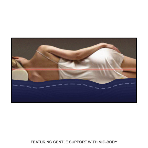 Featuring Gentle Support With Mid-Body Design