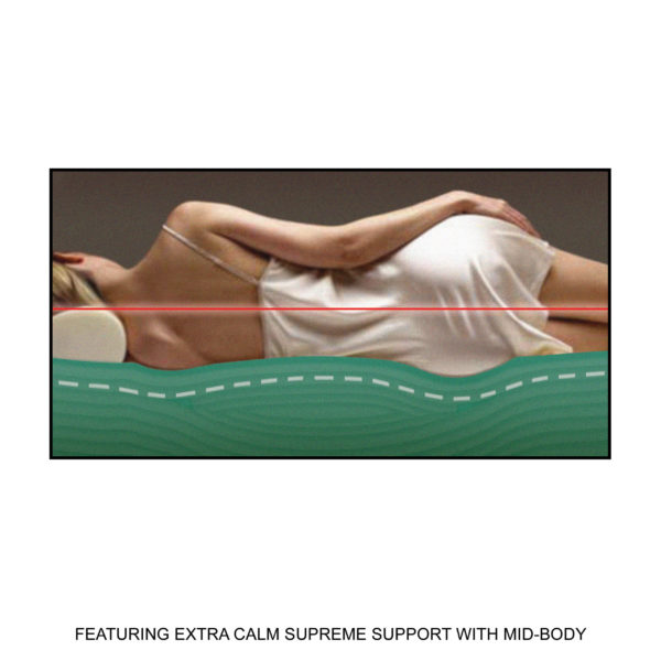 Featuring Extra Calm Supreme Support with Mid-Body