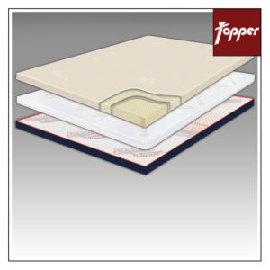 MEMORY-CELL® MATTRESS TOPPERS