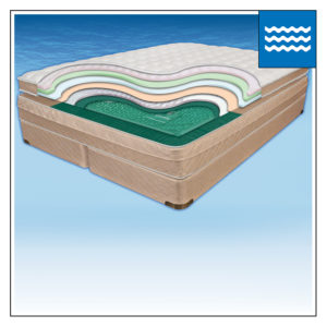 COMFORT CRAFT® COLLECTION - SOFTSIDE FLUID BEDS