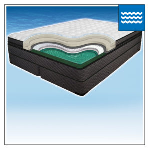 LUXURY SUPPORT® COLLECTION - SOFTSIDE FLUID BEDS