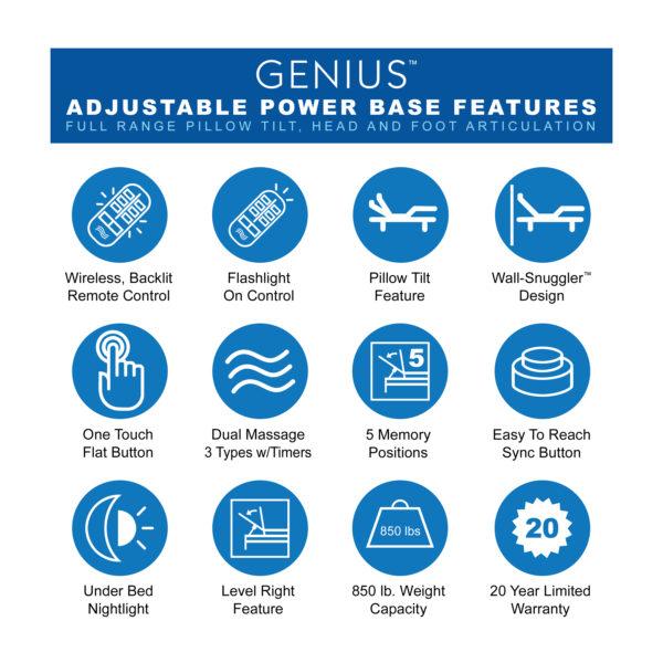 Genius Adjustable Power Base Features