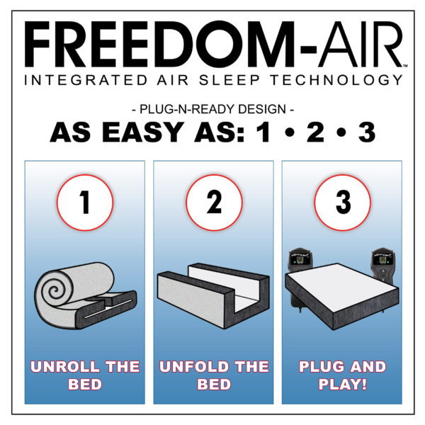 Featuring Freedom-Air