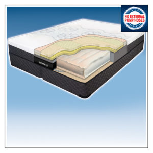 DIGITAL AIR BEDS FEATURING THE FREEDOM-AIR™ IN-RAIL AIR INFLATOR