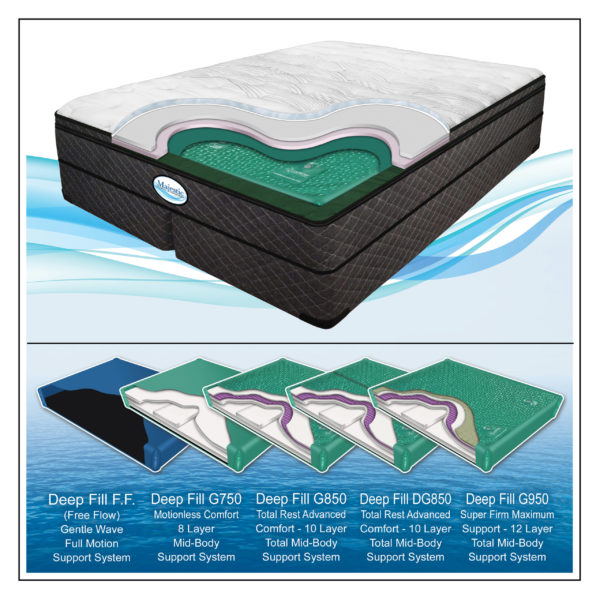 Majestic Mattress Chamber Options
