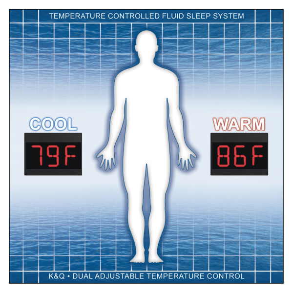 Temperature Controlled Fluid Support Sleep System