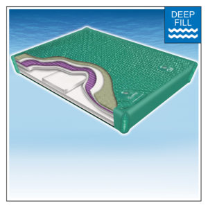 DEEP FILL SOFTSIDE FLUID BEDS WATERMATTRESS OPTIONS