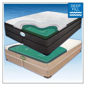 DEEP FILL SOFTSIDE FLUID BEDS