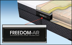 Freedom-Air - Compact & Integrated Design