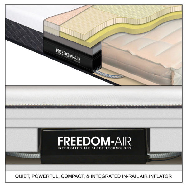 Digital Air RV Mattress Featuring Freedom-Air