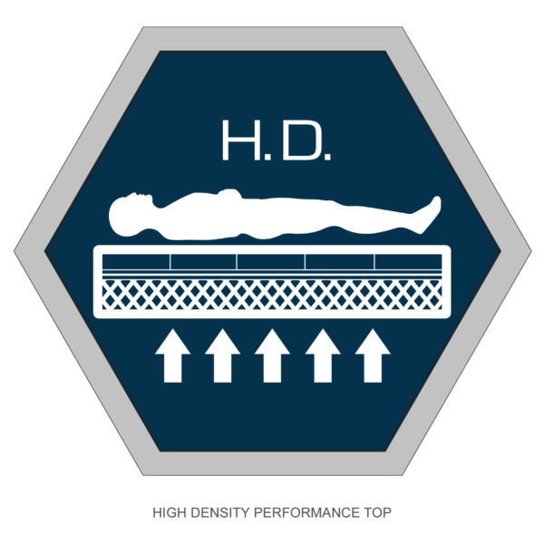 High Density Performance Top