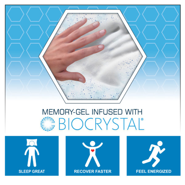 Memory-Gel Infused With Biocrystal Comfort Layer