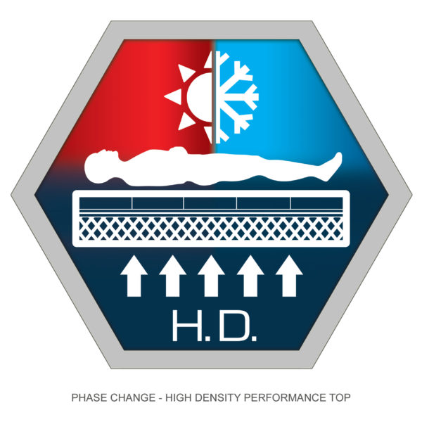 Phase Change High Density Performance Top