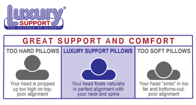 Luxury Support Pillows Comfort