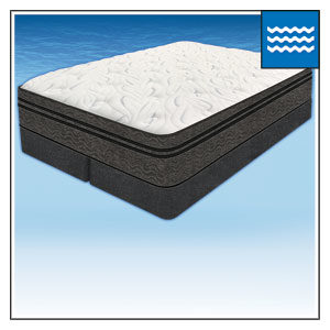 COMFORT CRAFT® 2.0 COLLECTION - SOFTSIDE FLUID BEDS
