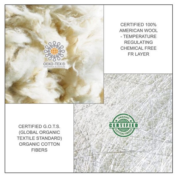 Certified American Wool & Certified Organic Cotton Fibers