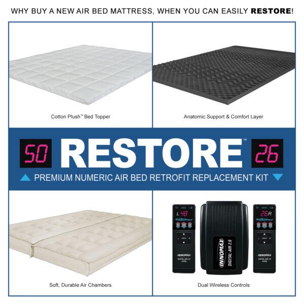 Restore - Premium Air Bed Upgrade or Replacement Kit