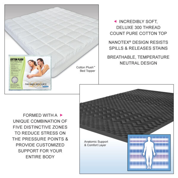 Cotton Plush Bed Topper and Anatomic Support & Comfort Layer